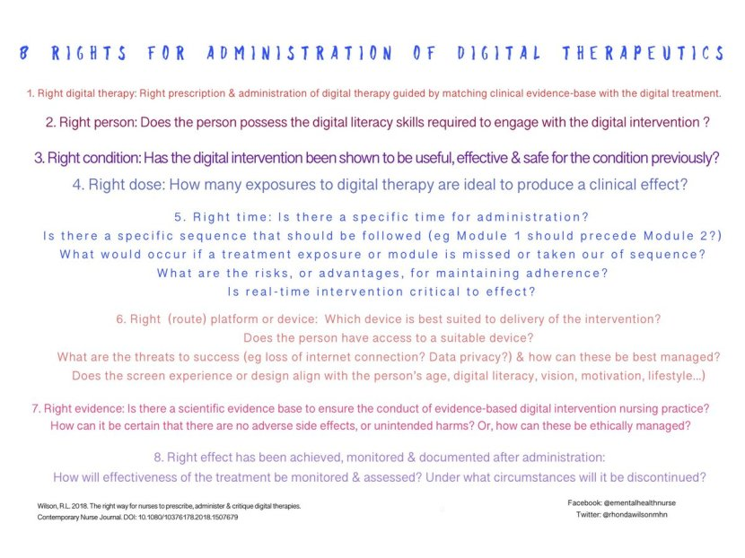 The rights for digital therapeutic adminstration